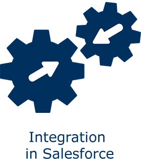 Integration in Salesforce